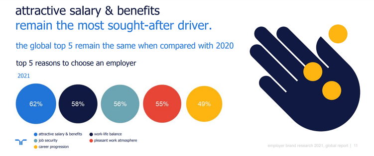 Reasons to choose an employer infographic