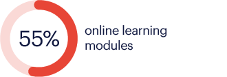 01 online learning modules