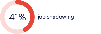 05 job shadowing