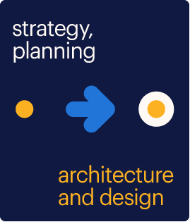 strategy planning architecture and design